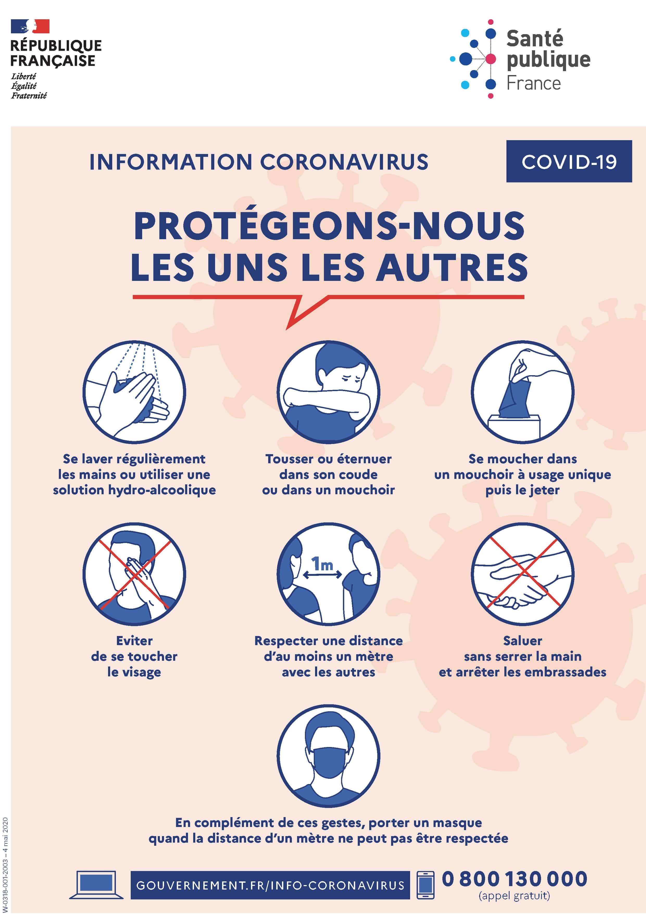 Mesures sanitaires spectacle vivant | COVID 19